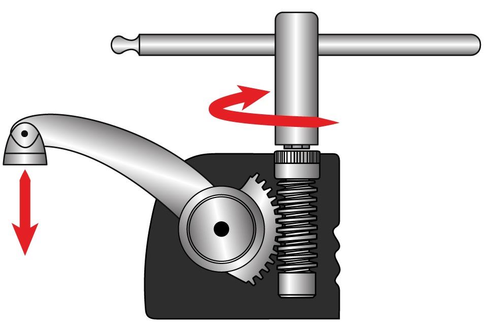 Jak fungují svorky stolu stroje